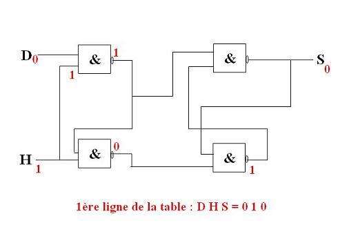 Fonctions logiques forum math matiques seconde autres for Fonction logique