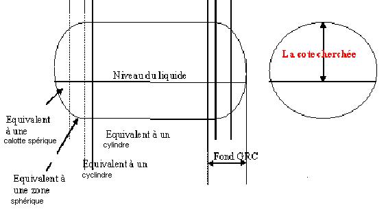 calcul du volume d 39 une cuve forum math matiques autre g om trie 112430 112430. Black Bedroom Furniture Sets. Home Design Ideas