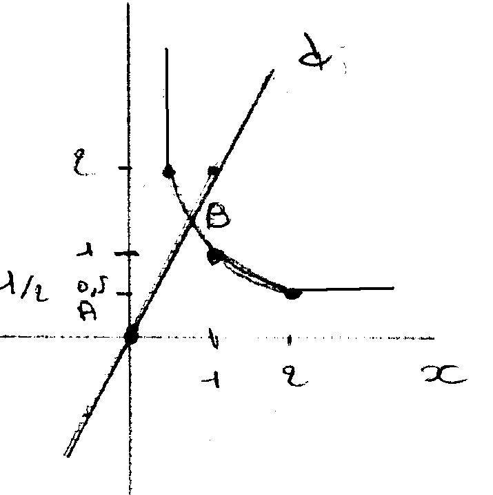 hyperbole : exercice de mathématiques de seconde - 132358