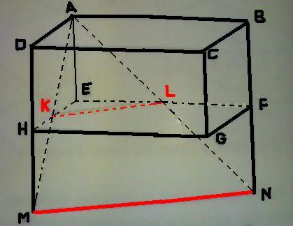 probléme avec la trigonométrie