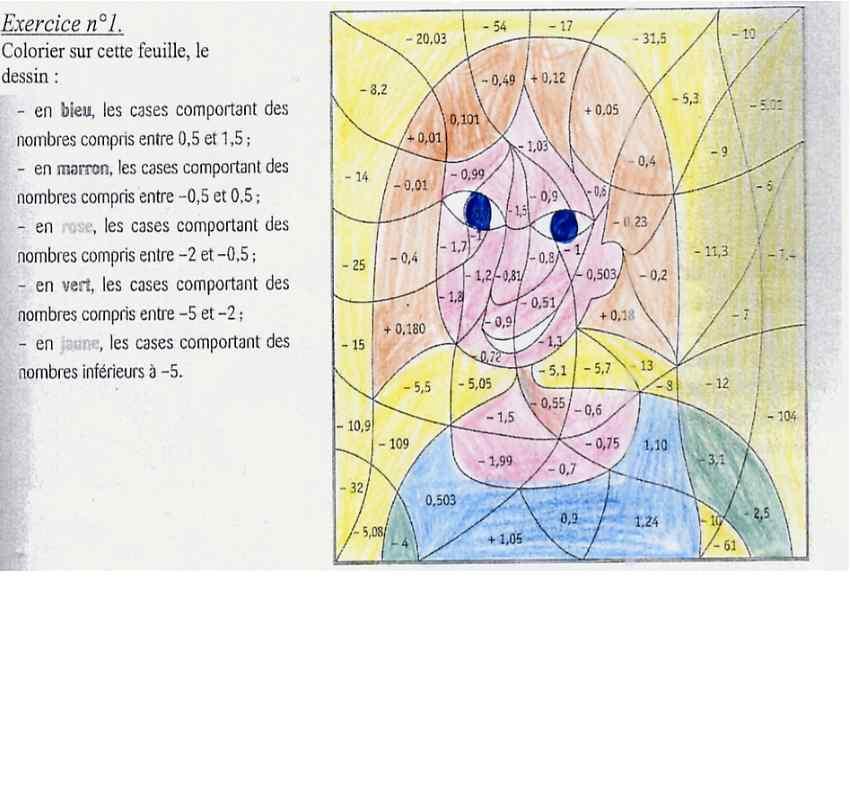 exercice nombre relatif : exercice de mathématiques de ...