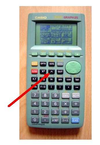 Touches de la calculatrice.