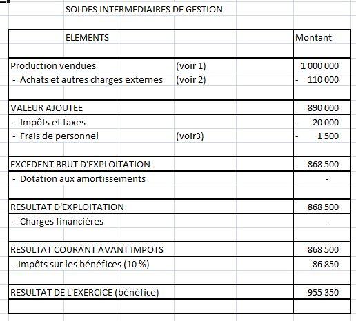 Calcul salaire net belgique for Calcul precompte