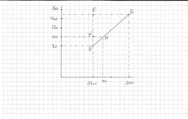 Statistique calcul de m diane par l 39 interpolation lin aire exercice de math matiques de - Calcul metre lineaire ...