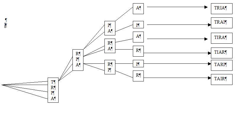 devoir maison de math 3eme probabilite