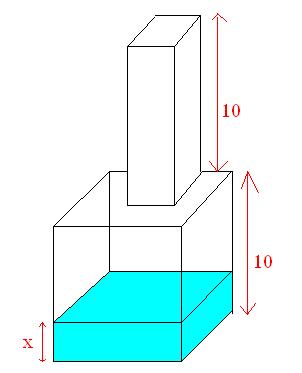 Calcul d 39 un volume et fonction exercice de - Calcul volume litre ...