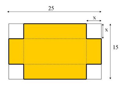 probl me de 2nde exercice de fonctions 367794. Black Bedroom Furniture Sets. Home Design Ideas