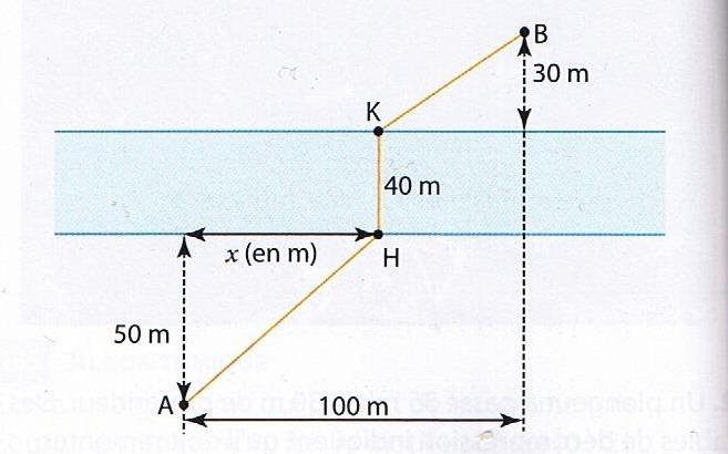 Exercices sur fonctions ! - forum mathématiques - 382952