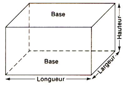 Aire d 39 un pav droit forum math matiques 386502 for Calculer le volume d une maison