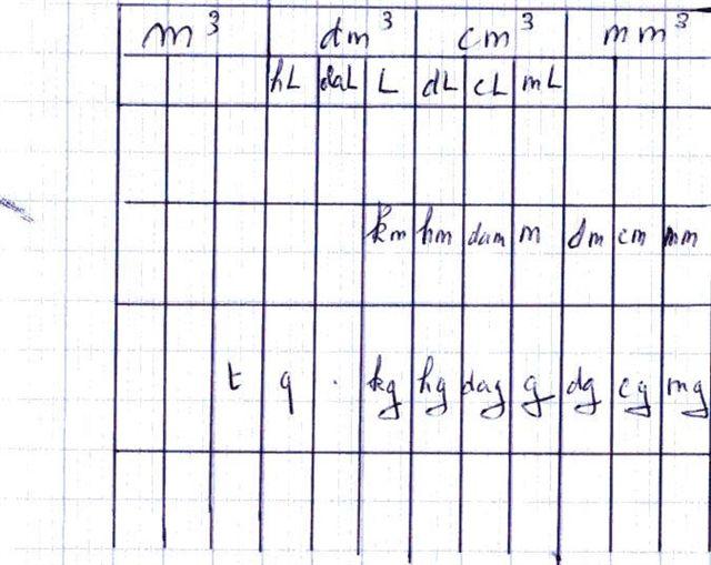 Dm Optimisation Et Boites De Conserve Forum Mathematiques 405582
