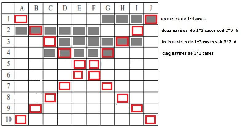 Bataille navale en proba qu 39 est ce forum math matiques 409922 - Grille de bataille navale a imprimer ...