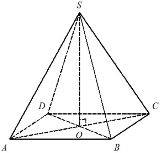 Pyramide Forum Math 233 Matiques 426247