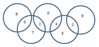 Annolympique forum math matiques nigmes 432744 432744 - Anneau des jeux olympique ...