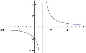 tableau de variation - forum de maths - 433666