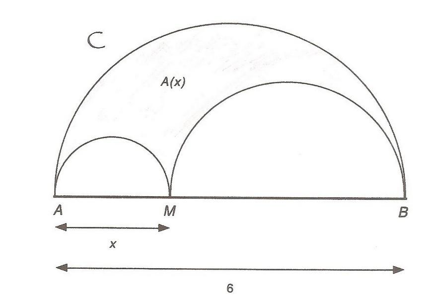 aire demi cercle