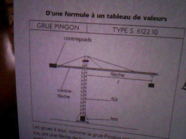 Calculatrice Graphique Assez difficile 2nde Mathématiques