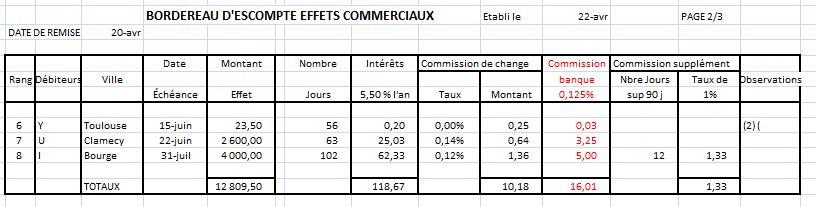 comptabilité | memocompta | Page 2