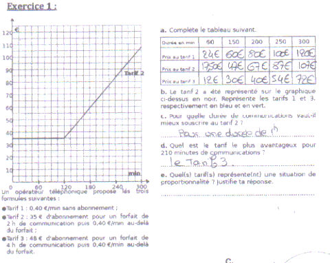 dm de maths 4eme proportionnalite