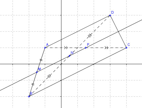 Exercices sur les vecteurs : exercice de mathématiques de ...