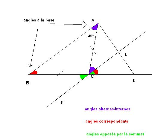 Calcul d 39 angle dans un triangle forum math matiques for Marche d angle calcul
