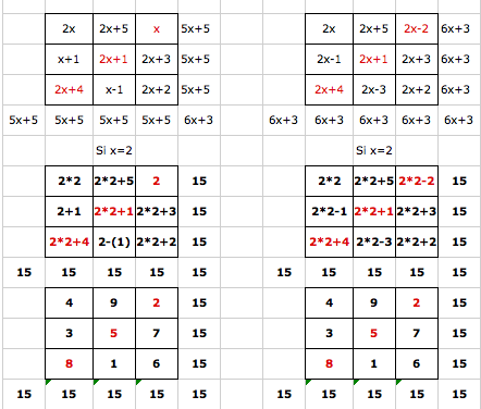 Carr magique forum math matiques troisi me - Carre magique a imprimer ...