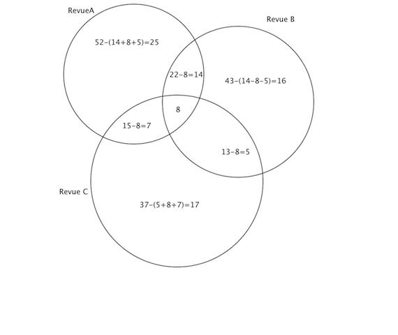 exercice sur les probabilit u00e9s - forum math u00e9matiques