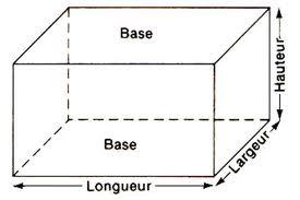 l 39 aire d 39 un parall l pip de rectangle forum math matiques sixi me aire et p rim tre 478270. Black Bedroom Furniture Sets. Home Design Ideas