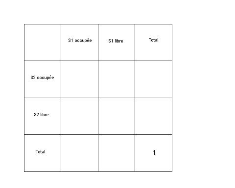 Sehr Exercice de probabilités (ex 34 p 253 livre Maths 2° HYPERBOLE  BC95