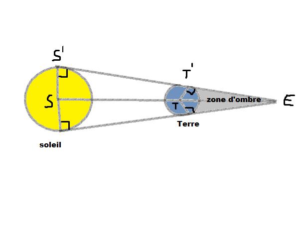 maths dm 4ème Mathématiques