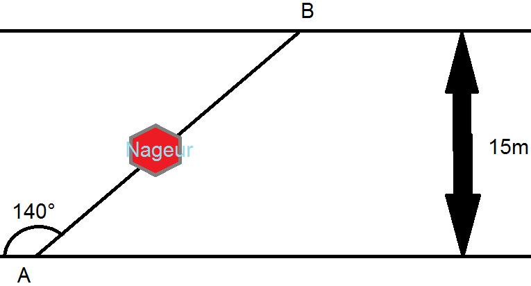 comment trouver un angle