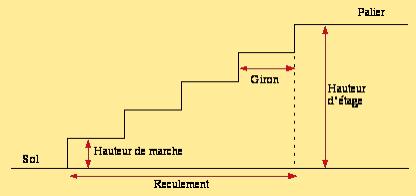 Tache Complexes Calcul Lit Ral Exercice De Calcul