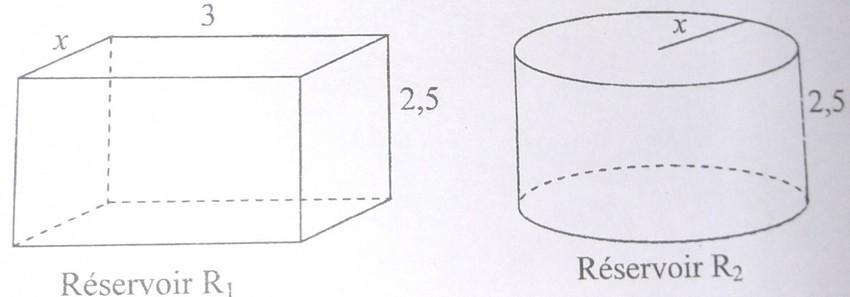 comment calculer la surface d un toit. Black Bedroom Furniture Sets. Home Design Ideas