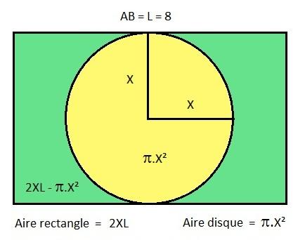 disque jaune et partie verte meme aire forum math matiques seconde g om trie 525020 525020. Black Bedroom Furniture Sets. Home Design Ideas