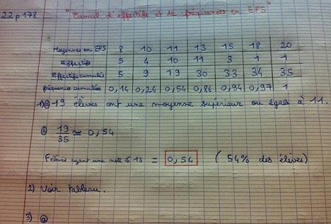 Exercice STATISTIQUES ! : exercice de mathématiques de seconde - 525528