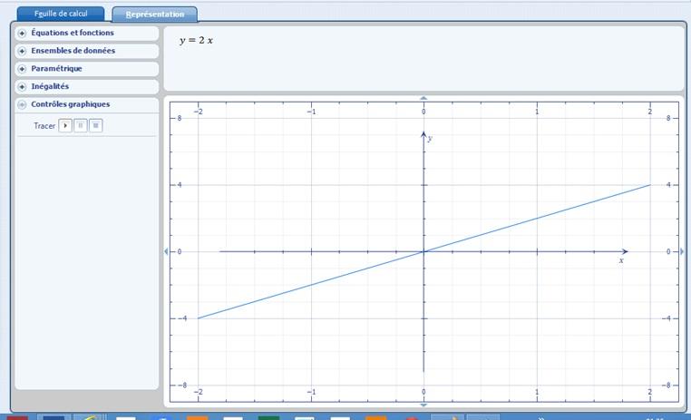 Les fonctions DM de mathématiques . 2nde Mathématiques