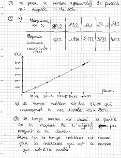 comment faire un dm de math