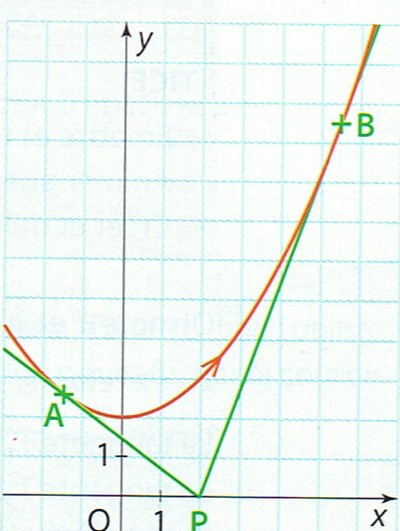 Devoir Maison De Maths 1ere S Dérivation   Ventana Blog