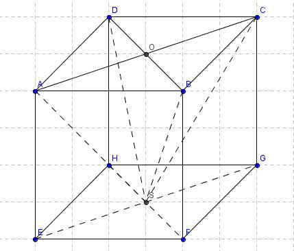 maths divers 4ème - forum de maths - 542331
