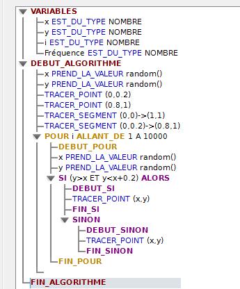 algorithme algobox jeux