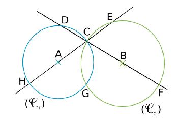 Intersection de deux cercles - Nains games
