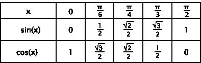 Complexe 1er STL - forum de maths - 552006