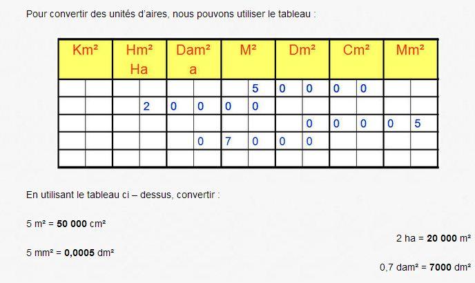 Conversion des aires forum de maths 552596 - Metre cube en tonne ...