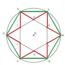 Aire étoile 6 Branches Forum Mathématiques Troisième Autre