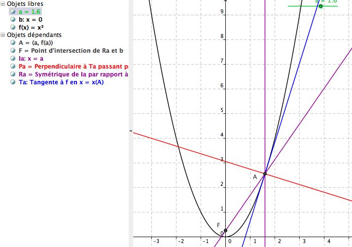 Dm de maths : exercice de mathématiques de première - 654633