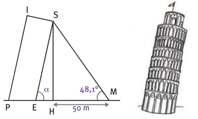 Dm trigonom trie forum de maths 589731 - Inclinaison de la tour de pise ...
