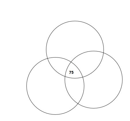 Diagramme de venn forum mathmatiques 597867 diagramme de venn ccuart Images