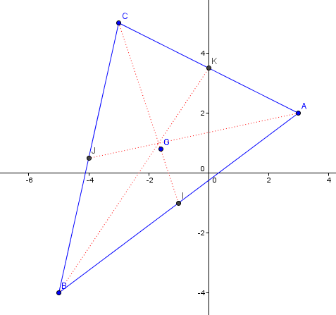 Hyperbole seconde Exercice 48 page 185 - forum de maths ...