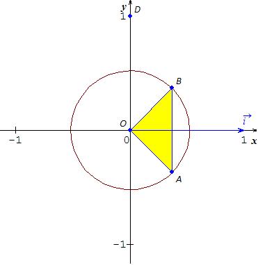 Trigonométrie 1ère S : exercice de mathématiques de ...