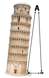 Tour de pise forum math matiques quatri me cosinus 694035 694035 - Inclinaison de la tour de pise ...