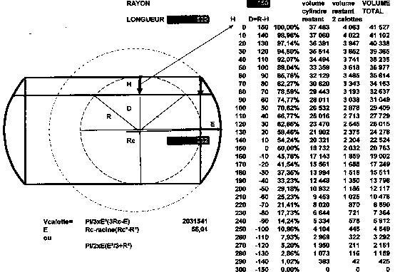 calcul de volume de citerne exercice de math matiques de autre 604823. Black Bedroom Furniture Sets. Home Design Ideas